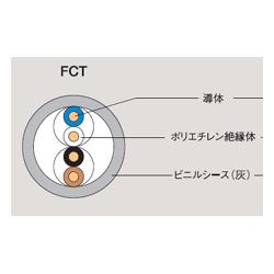 FCTケーブル